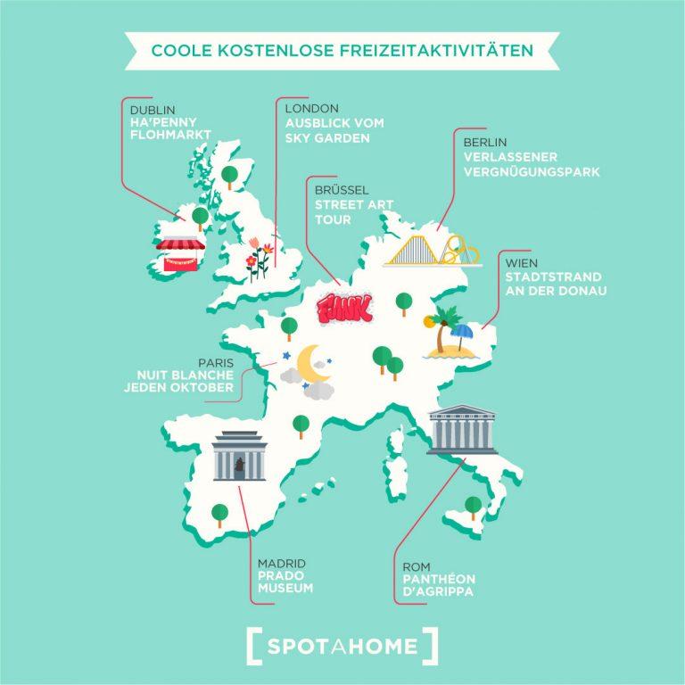 Lebenshaltungskosten für das Studium im Ausland